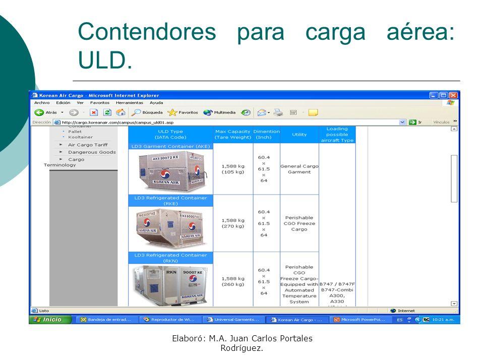 Contendores para carga aérea: ULD.