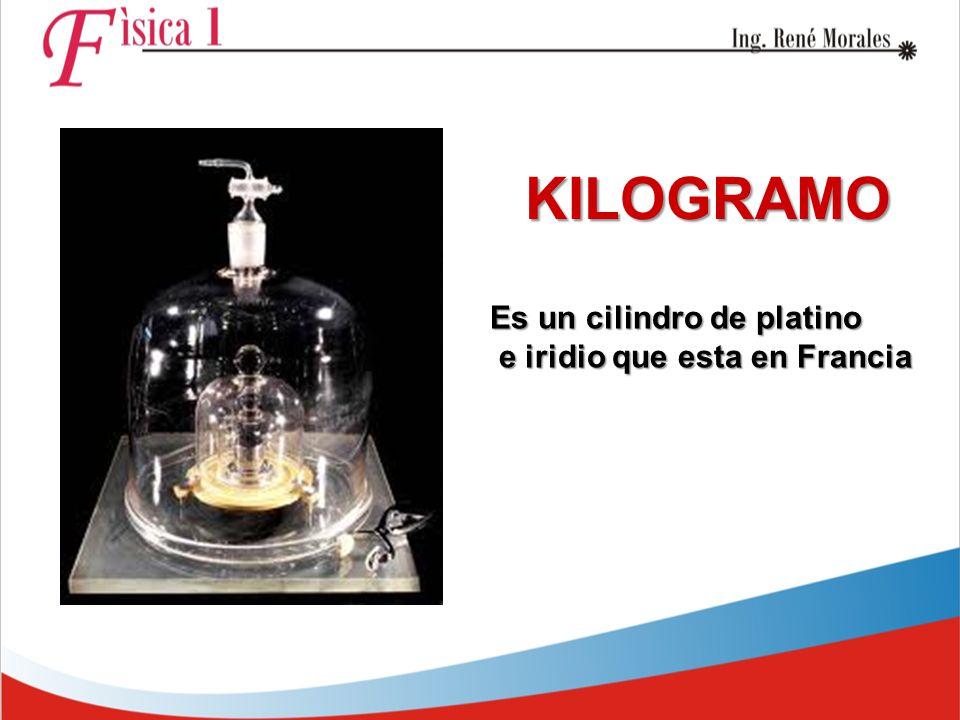 KILOGRAMO Es un cilindro de platino e iridio que esta en Francia