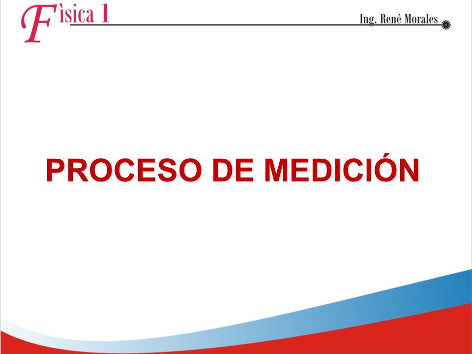 PROCESO DE MEDICIÓN