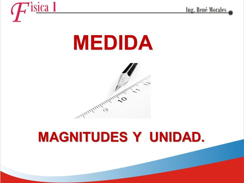 MEDIDA MAGNITUDES Y UNIDAD.