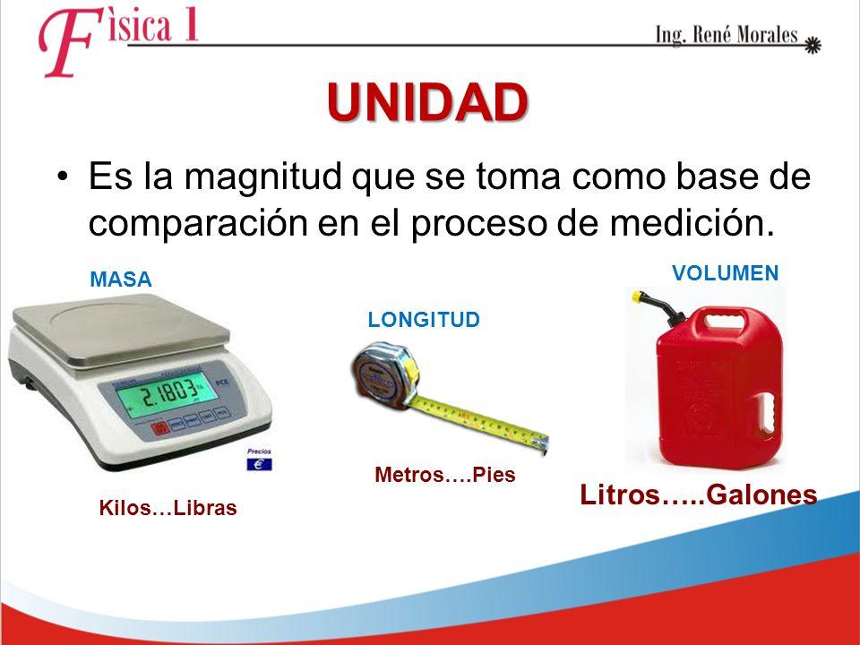 UNIDAD Es la magnitud que se toma como base de comparación en el proceso de medición. VOLUMEN. MASA.