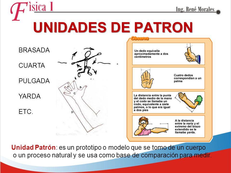 UNIDADES DE PATRON BRASADA CUARTA PULGADA YARDA ETC.