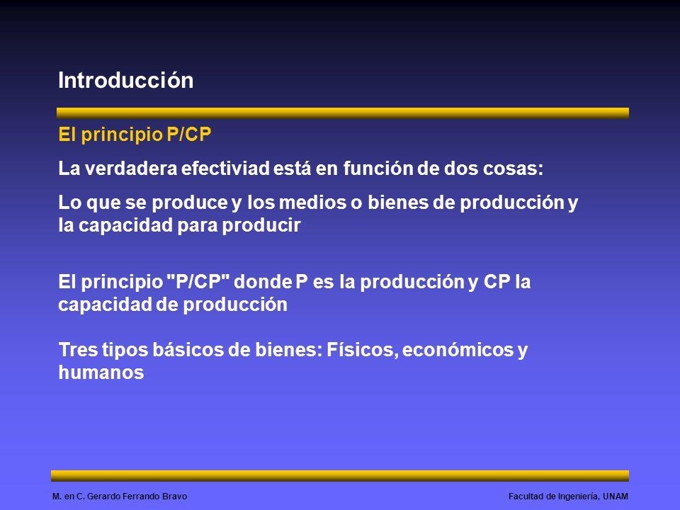 Introducción El principio P/CP