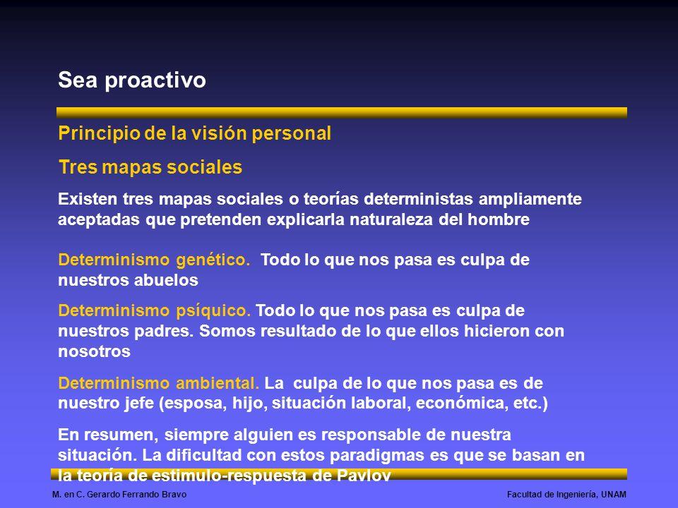 Sea proactivo Principio de la visión personal Tres mapas sociales