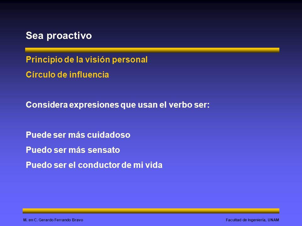 Sea proactivo Principio de la visión personal Círculo de influencia