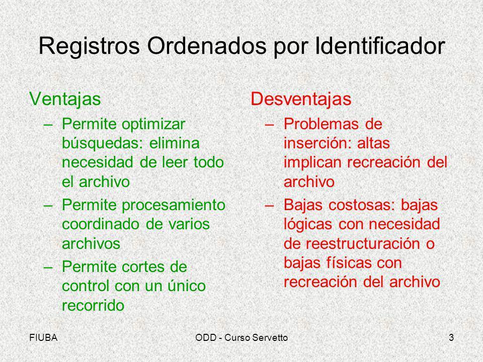 Registros Ordenados por Identificador