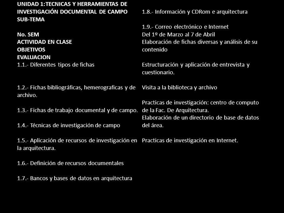 UNIDAD 1: TECNICAS Y HERRAMIENTAS DE INVESTIGACIÓN DOCUMENTAL DE CAMPO SUB-TEMA No.