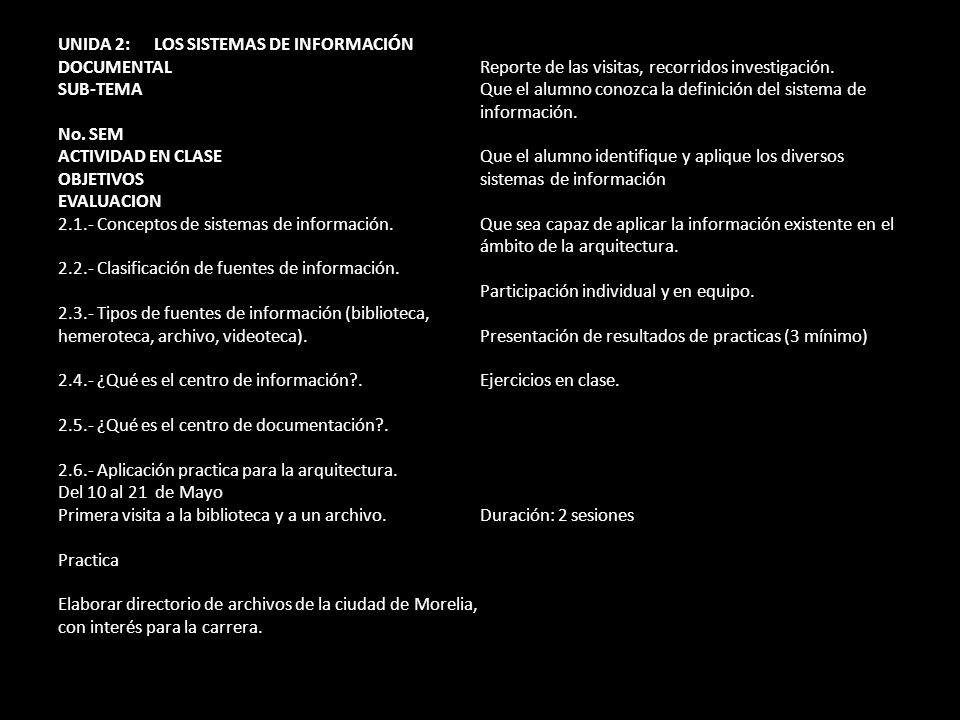 UNIDA 2: LOS SISTEMAS DE INFORMACIÓN