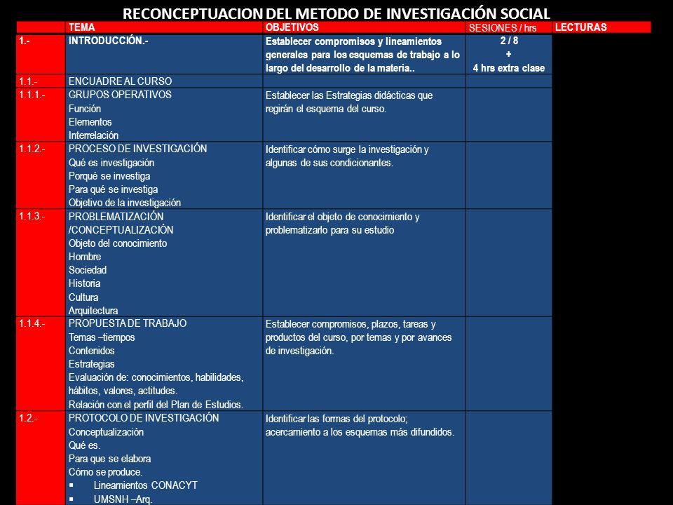 RECONCEPTUACION DEL METODO DE INVESTIGACIÓN SOCIAL