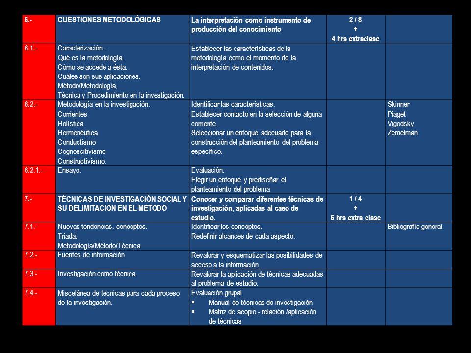 6.- CUESTIONES METODOLÓGICAS. La interpretación como instrumento de producción del conocimiento. 2 / 8.