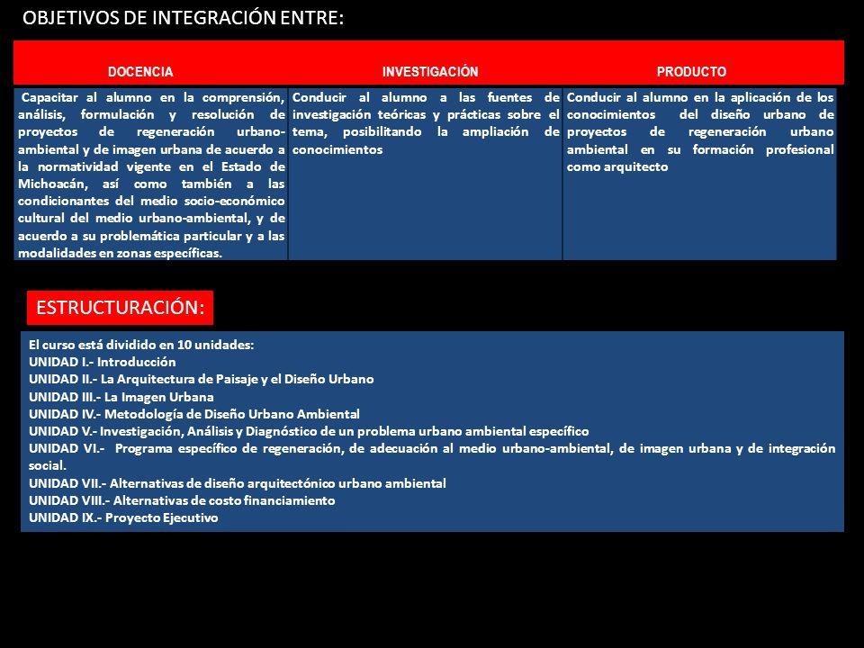 OBJETIVOS DE INTEGRACIÓN ENTRE: