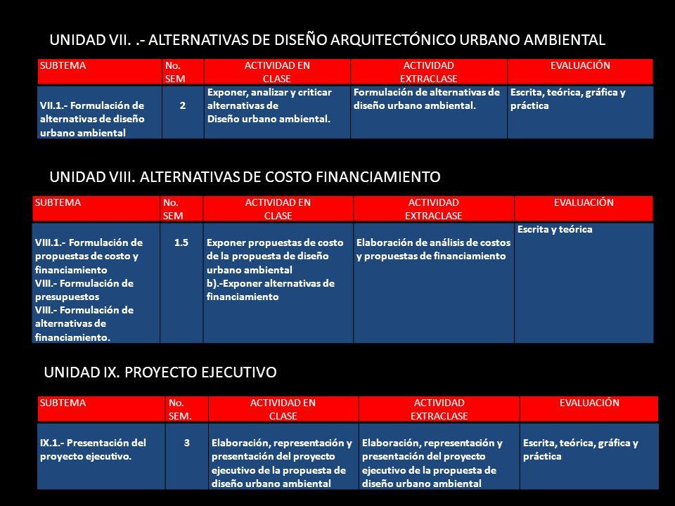 UNIDAD VII. .- ALTERNATIVAS DE DISEÑO ARQUITECTÓNICO URBANO AMBIENTAL