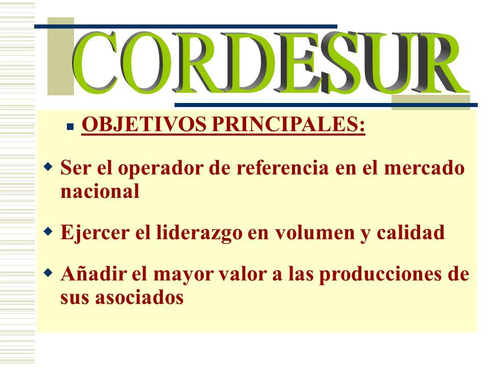 CORDESUR OBJETIVOS PRINCIPALES: