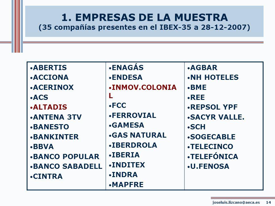 joseluis.lizcano@aeca.es 14