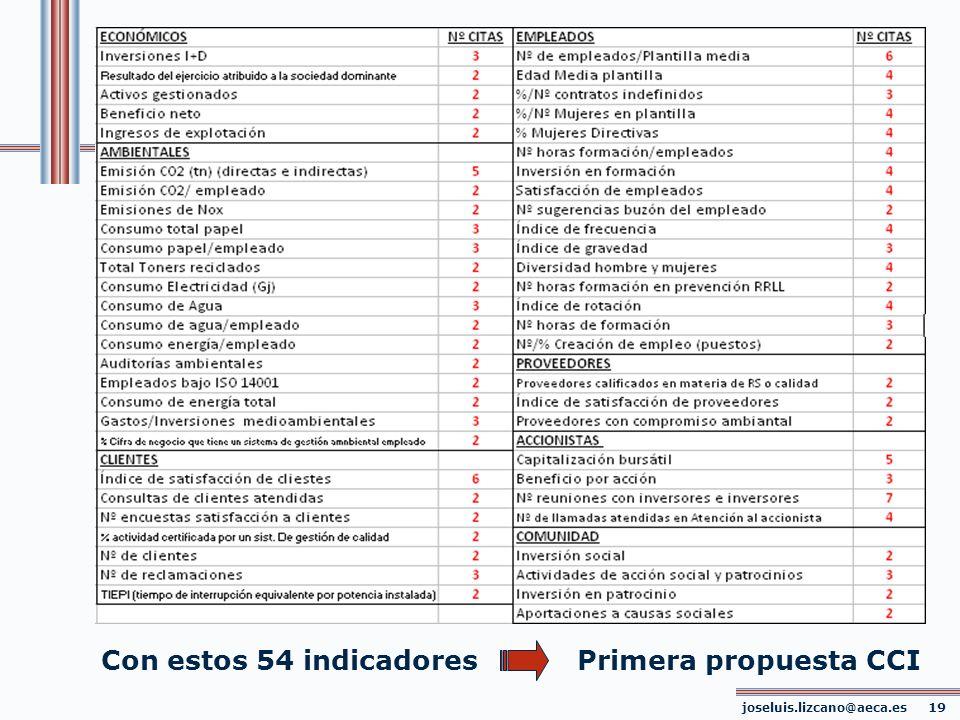 Con estos 54 indicadores Primera propuesta CCI
