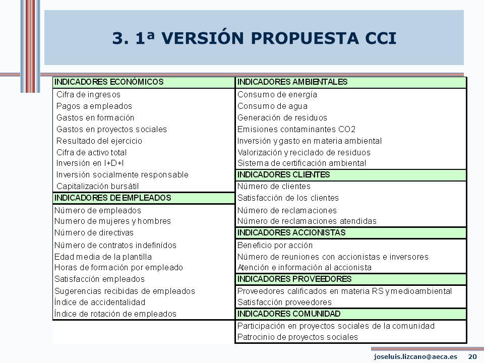 3. 1ª VERSIÓN PROPUESTA CCI joseluis.lizcano@aeca.es 20