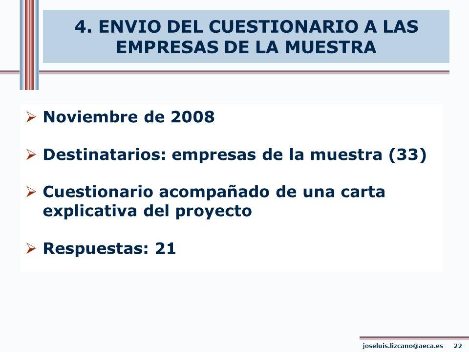 4. ENVIO DEL CUESTIONARIO A LAS EMPRESAS DE LA MUESTRA