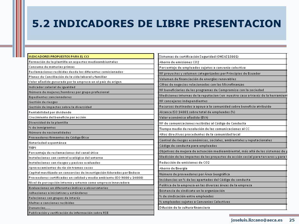 5.2 INDICADORES DE LIBRE PRESENTACION joseluis.lizcano@aeca.es 25