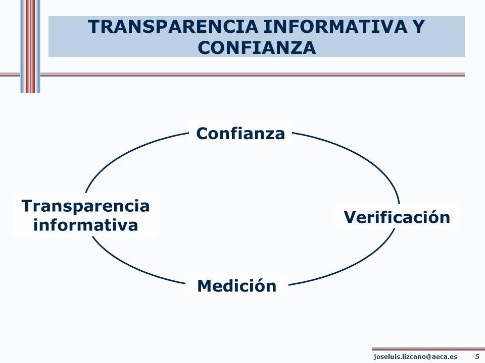 TRANSPARENCIA INFORMATIVA Y CONFIANZA