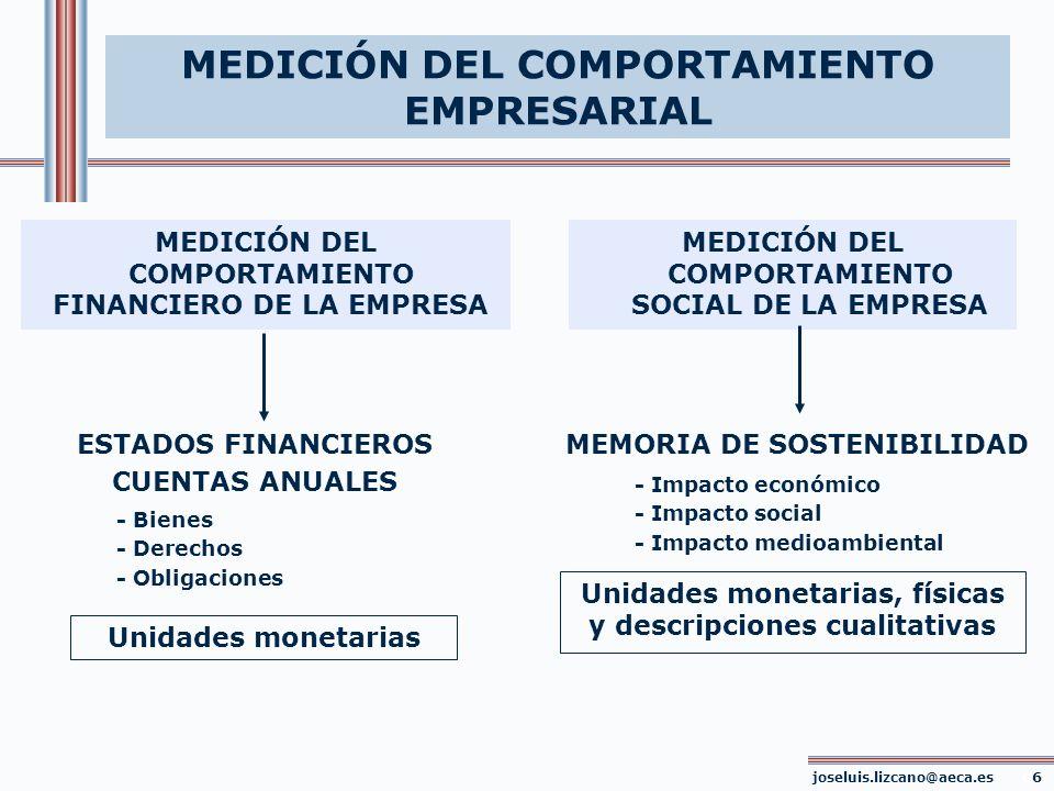 MEDICIÓN DEL COMPORTAMIENTO EMPRESARIAL