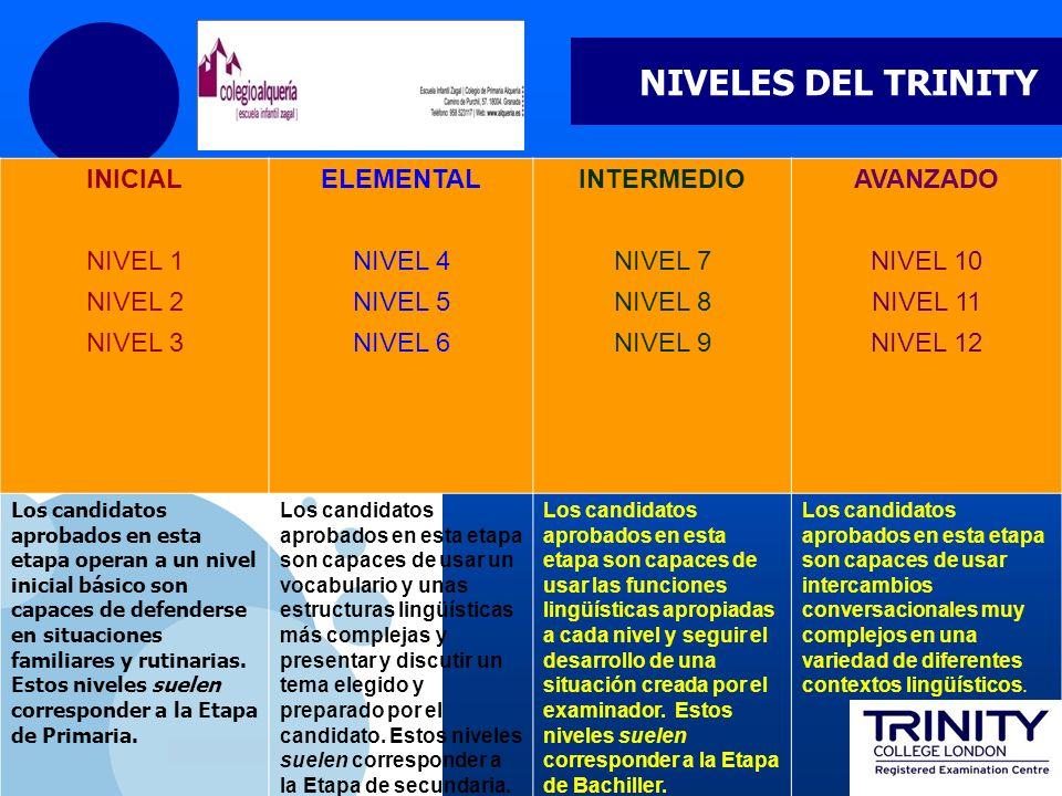 NIVELES DEL TRINITY INICIAL NIVEL 1 NIVEL 2 NIVEL 3 ELEMENTAL NIVEL 4