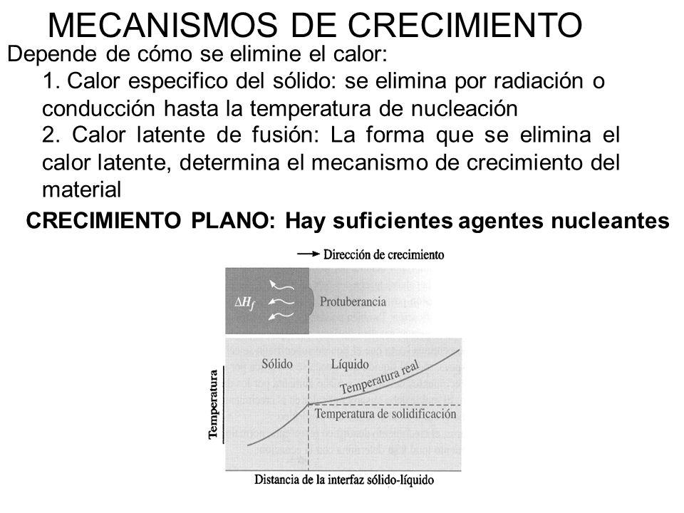 MECANISMOS DE CRECIMIENTO