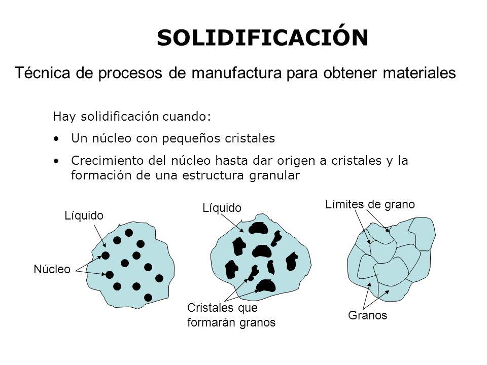 SOLIDIFICACIÓN Técnica de procesos de manufactura para obtener materiales. Hay solidificación cuando: