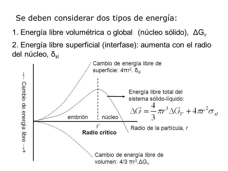 Se deben considerar dos tipos de energía: