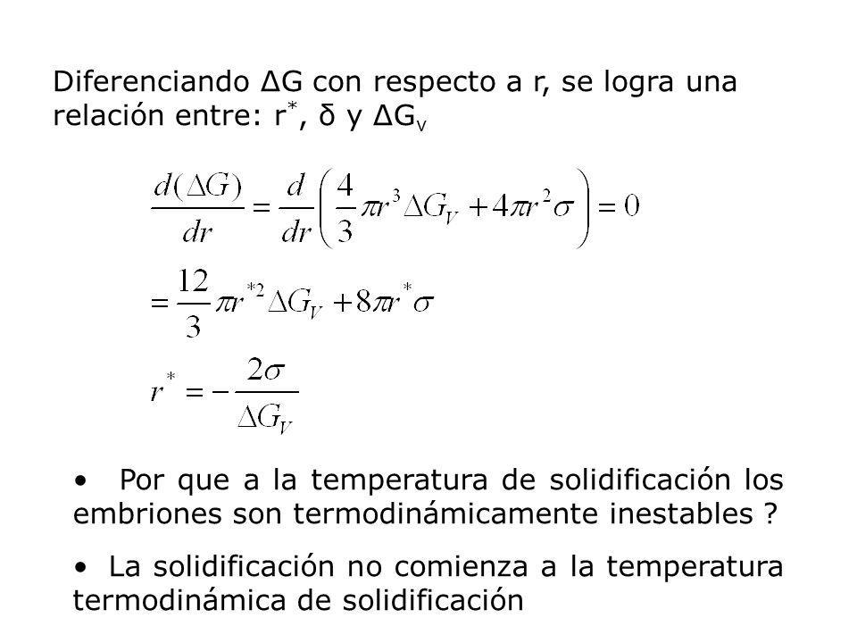 Diferenciando ΔG con respecto a r, se logra una relación entre: r