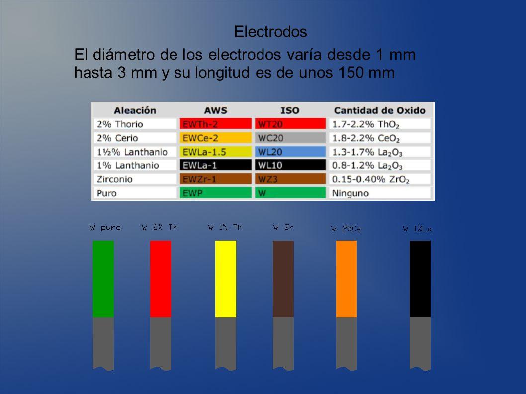 Electrodos El diámetro de los electrodos varía desde 1 mm hasta 3 mm y su longitud es de unos 150 mm.