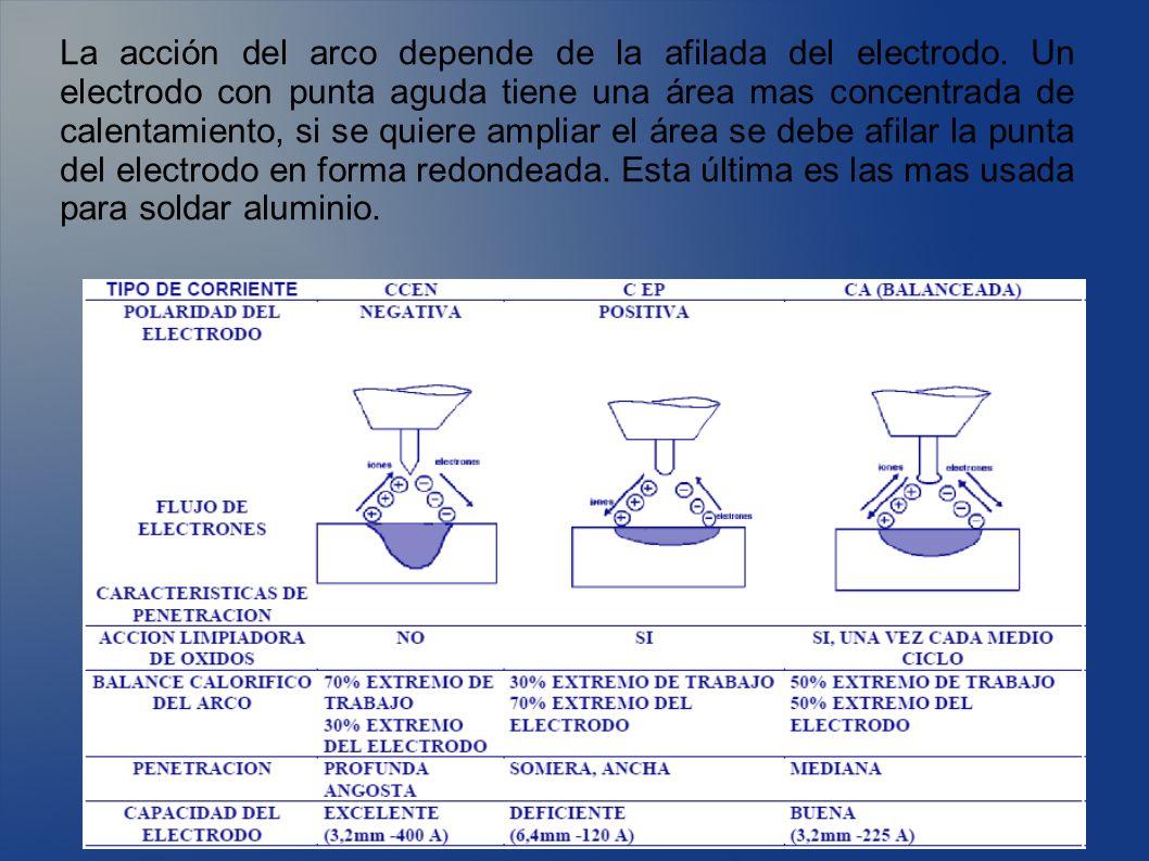 La acción del arco depende de la afilada del electrodo