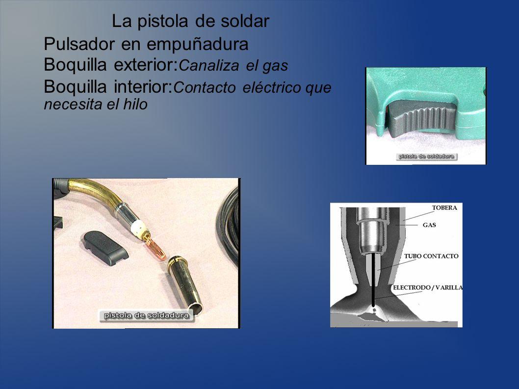 La pistola de soldar Pulsador en empuñadura. Boquilla exterior:Canaliza el gas.