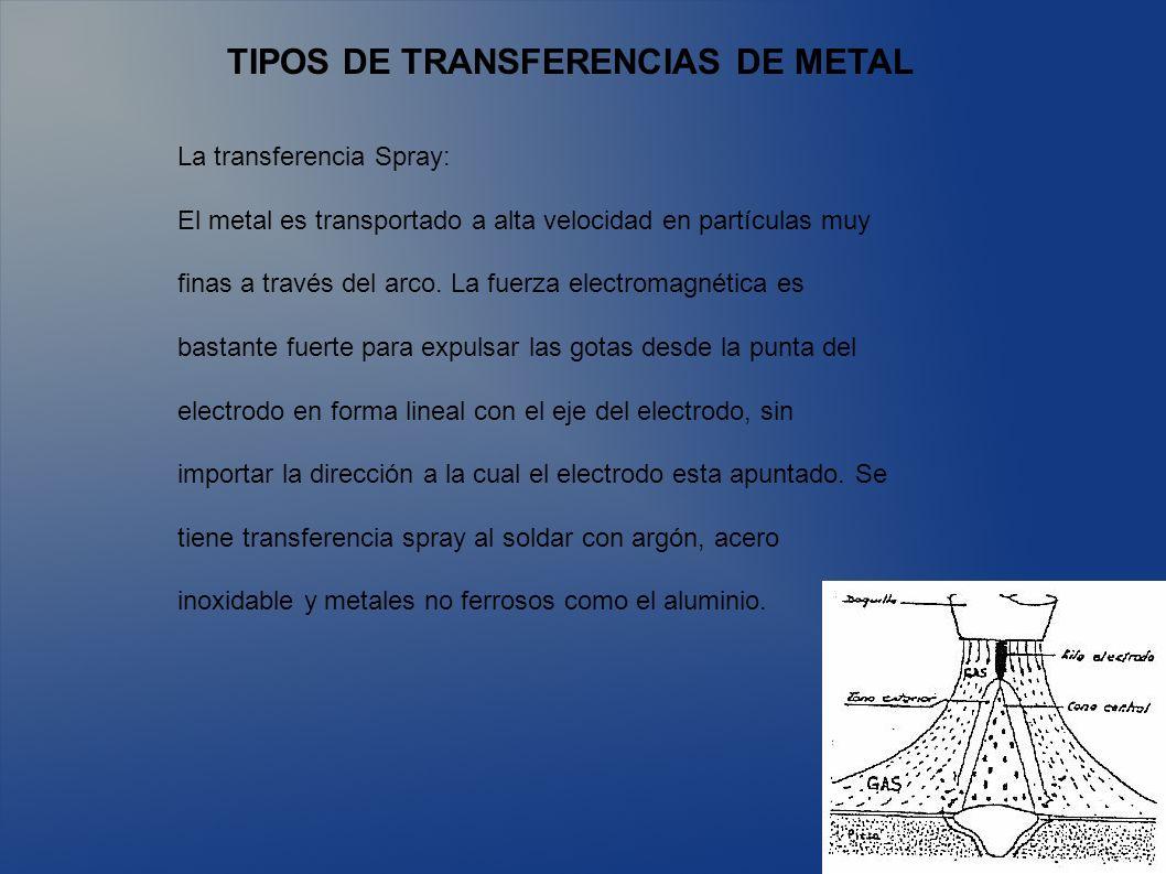 TIPOS DE TRANSFERENCIAS DE METAL