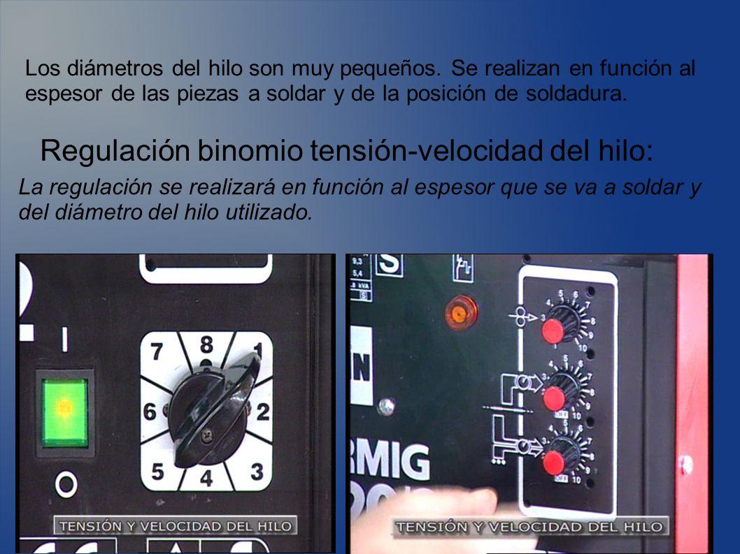Regulación binomio tensión-velocidad del hilo: