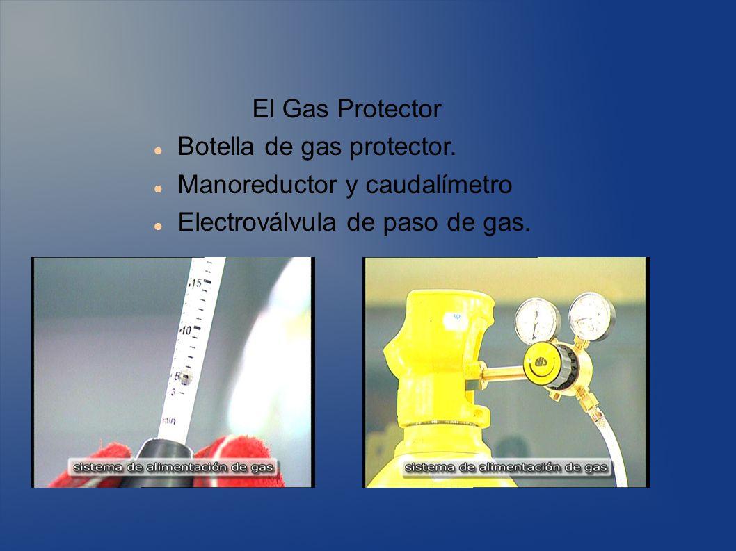 El Gas Protector Botella de gas protector. Manoreductor y caudalímetro.