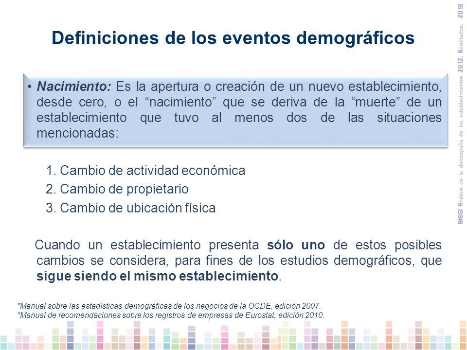 Definiciones de los eventos demográficos