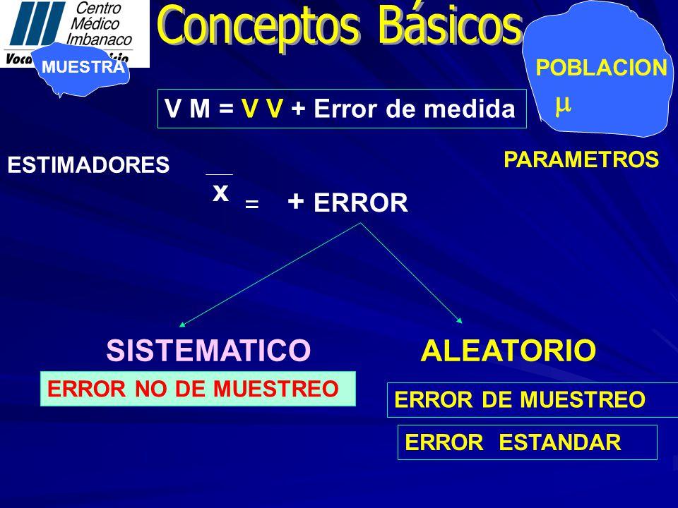  x + ERROR SISTEMATICO ALEATORIO Conceptos Básicos