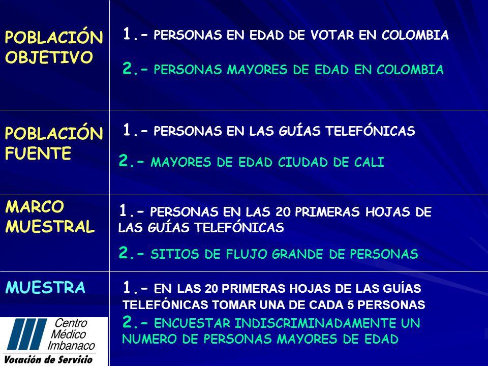POBLACIÓN FUENTE MARCO MUESTRAL. MUESTRA. POBLACIÓN OBJETIVO. 1.- PERSONAS EN EDAD DE VOTAR EN COLOMBIA.