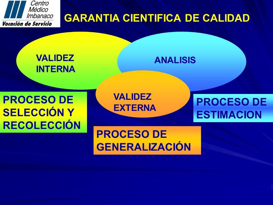 GARANTIA CIENTIFICA DE CALIDAD