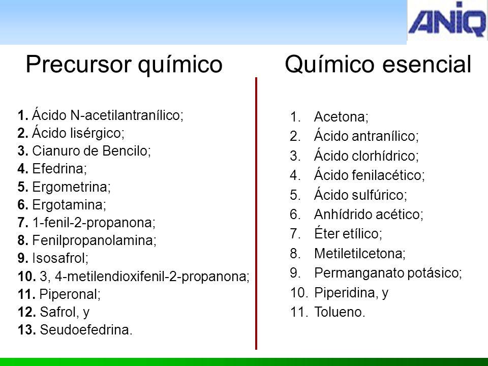 Precursor químico Químico esencial 1. Ácido N-acetilantranílico;