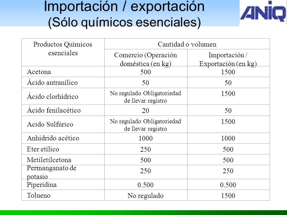 Importación / exportación (Sólo químicos esenciales)