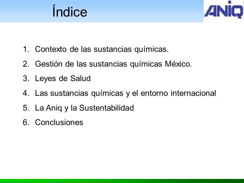 Índice Contexto de las sustancias químicas.