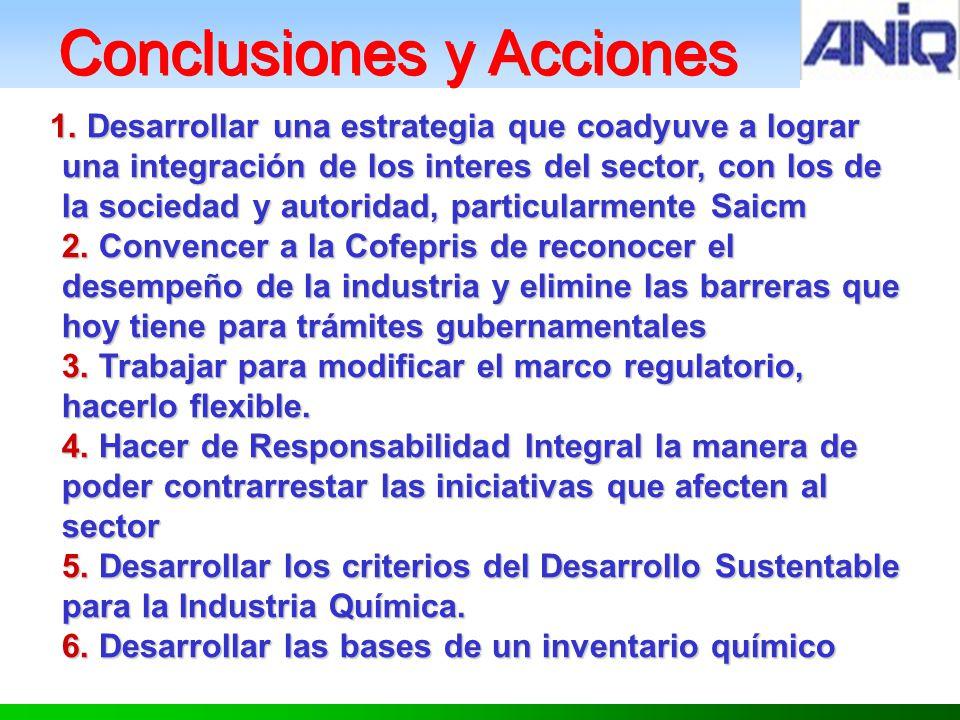 Conclusiones y Acciones