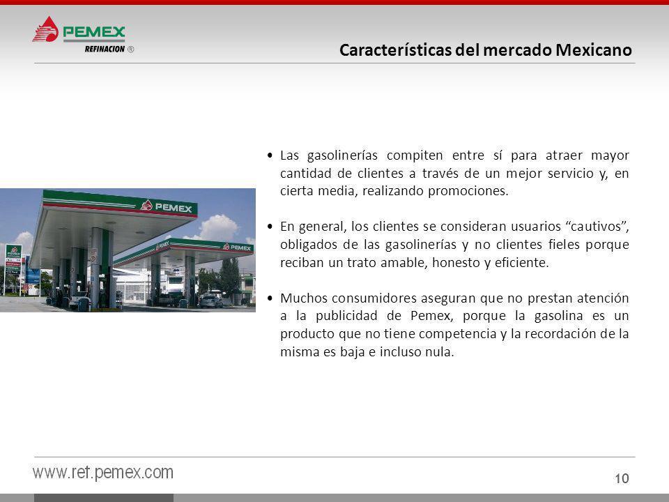 Características del mercado Mexicano