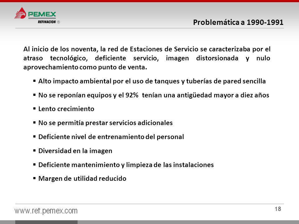 Problemática a 1990-1991