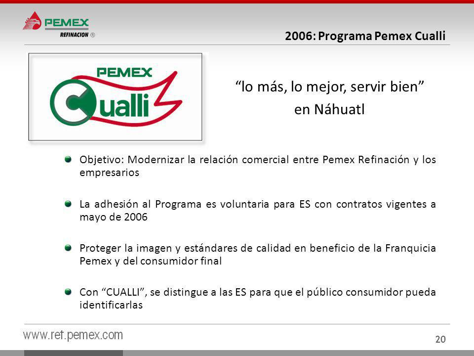 2006: Programa Pemex Cualli