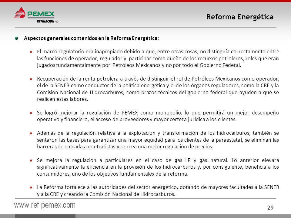 Reforma Energética Aspectos generales contenidos en la Reforma Energética: