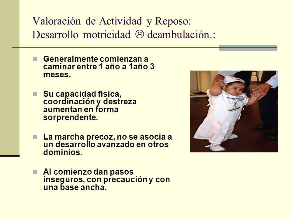Valoración de Actividad y Reposo: Desarrollo motricidad  deambulación