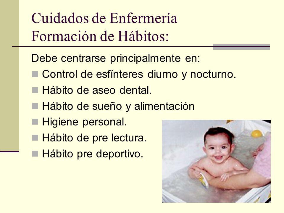 Cuidados de Enfermería Formación de Hábitos: