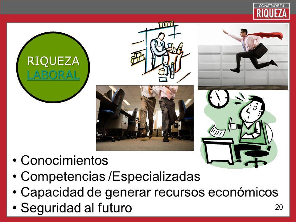 Competencias /Especializadas Capacidad de generar recursos económicos